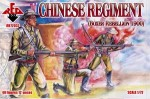 RB72032Chinese Regiment 1900